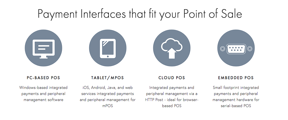 Payment Interfaces